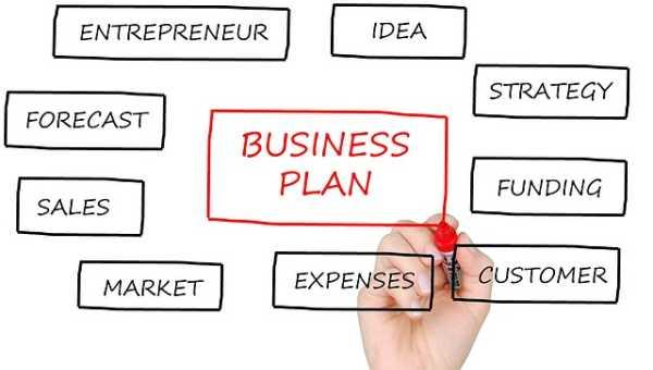 La funzione del Business Plan