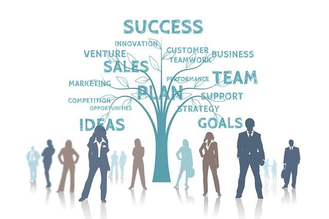 La struttura di un Business Plan
